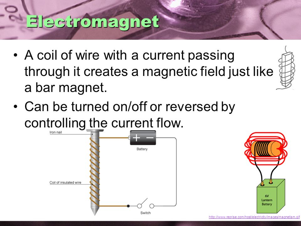 Electromagnet A coil of wire with a current passing through it creates a magnetic field just like a bar magnet.