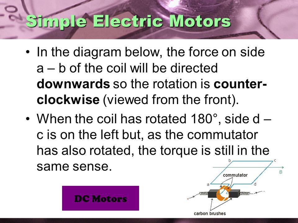 Simple Electric Motors