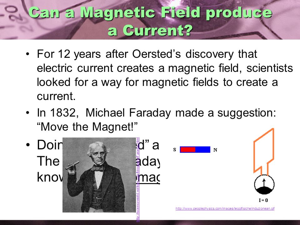 Can a Magnetic Field produce a Current