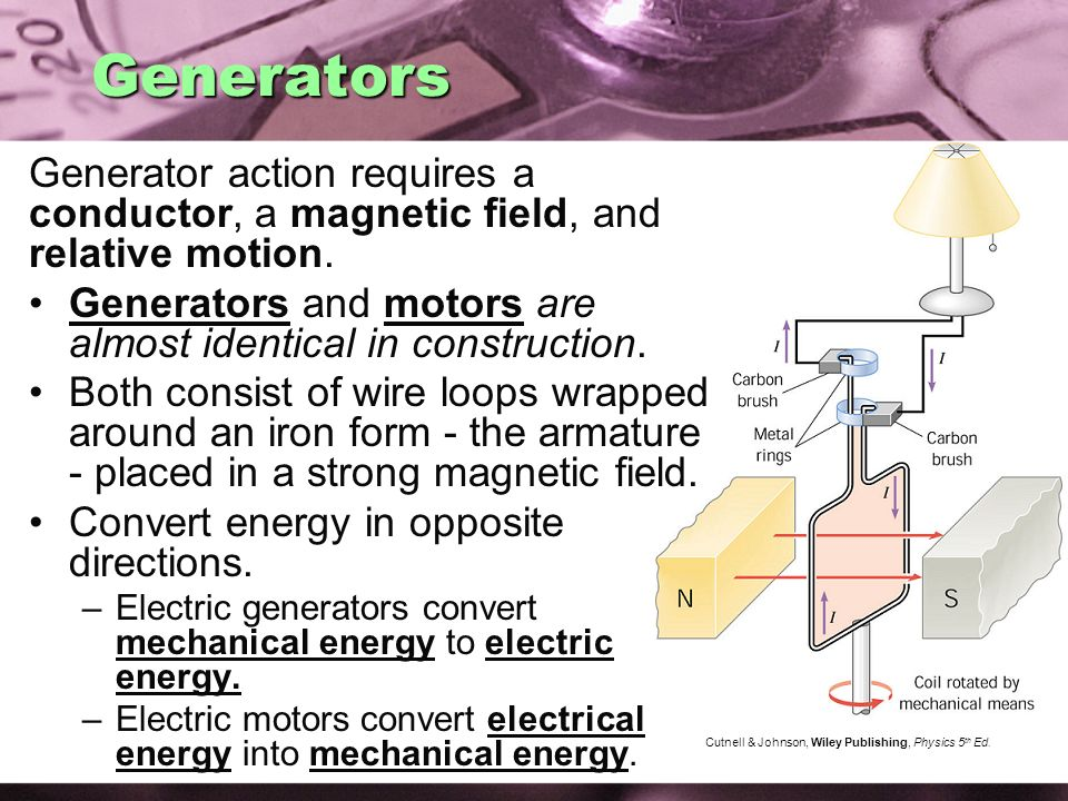 Generators Cutnell & Johnson, Wiley Publishing, Physics 5th Ed. Generator action requires a conductor, a magnetic field, and relative motion.