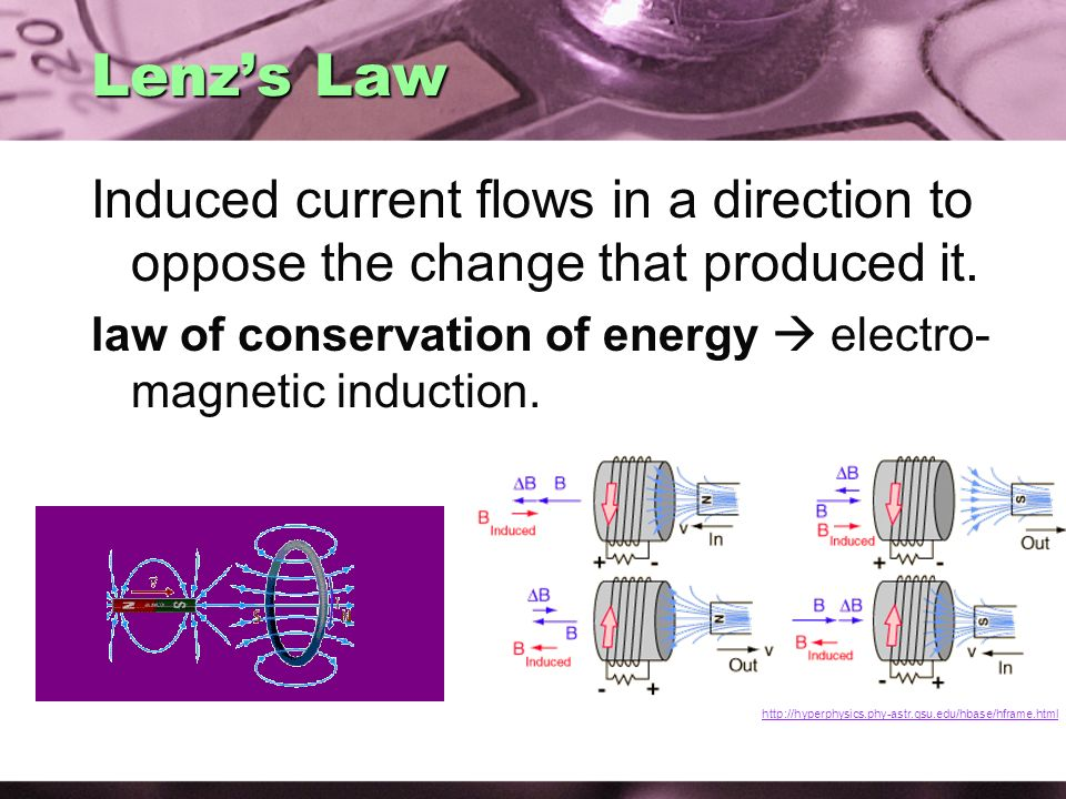 Lenz's Law Induced current flows in a direction to oppose the change that produced it. law of conservation of energy  electro-magnetic induction.