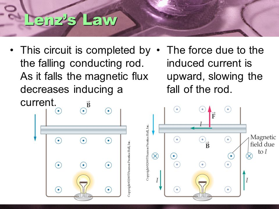 Lenz's Law This circuit is completed by the falling conducting rod. As it falls the magnetic flux decreases inducing a current.