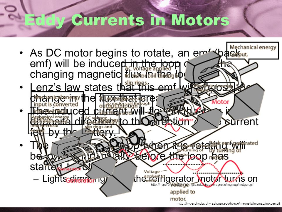 Eddy Currents in Motors