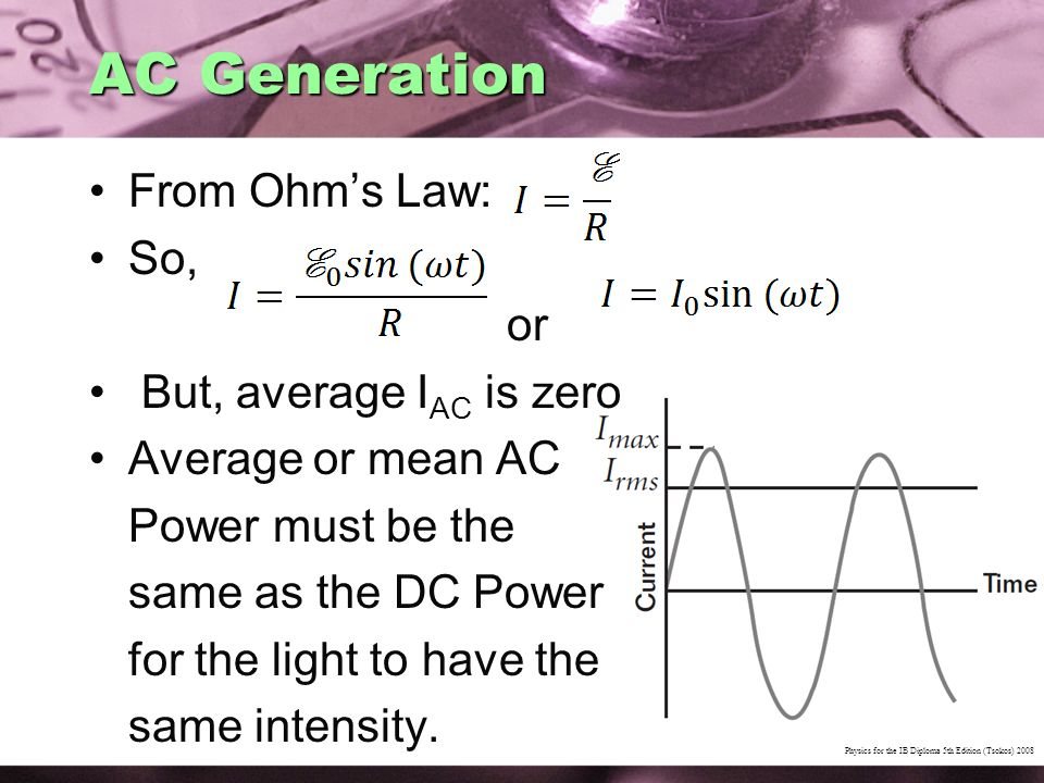 AC Generation From Ohm's Law: So, or But, average IAC is zero