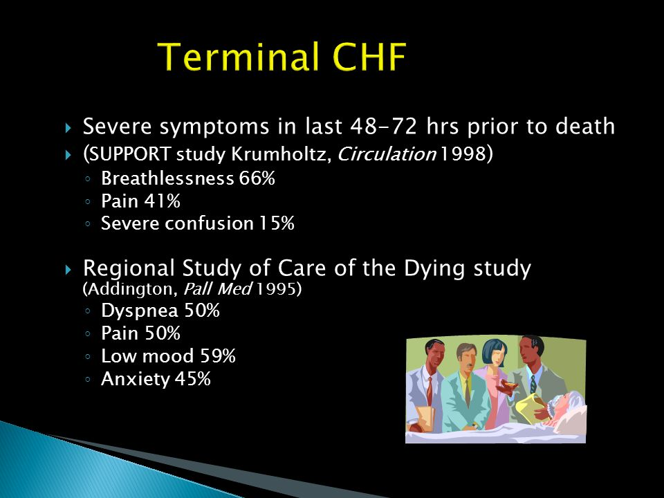 Terminal CHF Severe symptoms in last 48-72 hrs prior to death