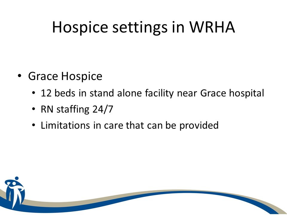 Hospice settings in WRHA