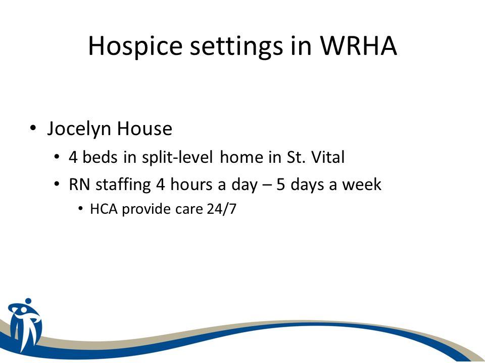 Hospice settings in WRHA