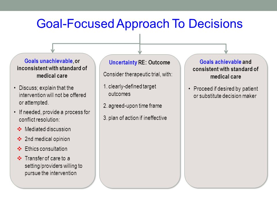 Goal-Focused Approach To Decisions