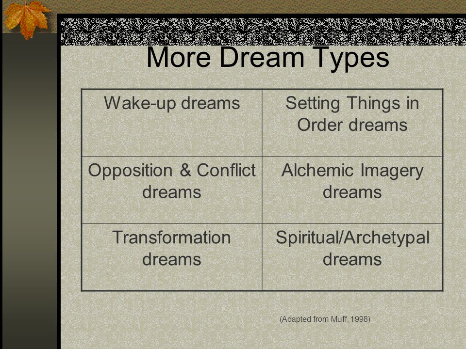 More Dream Types Wake-up dreams Setting Things in Order dreams
