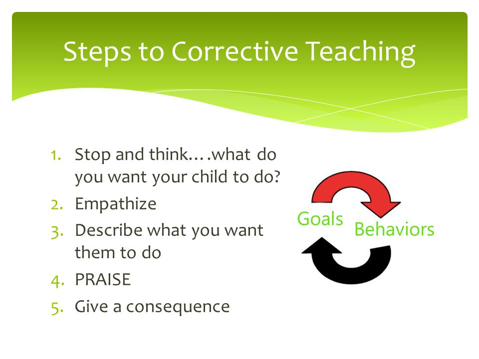 Steps to Corrective Teaching
