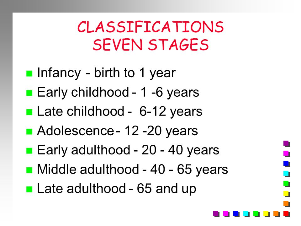 CLASSIFICATIONS SEVEN STAGES