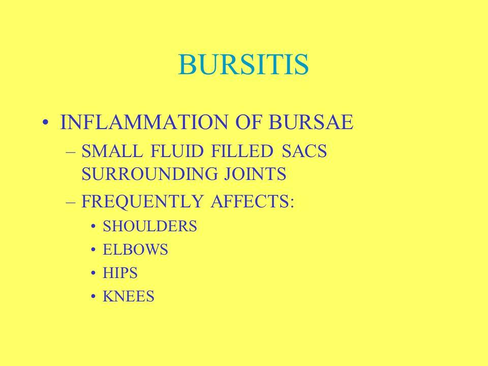 BURSITIS INFLAMMATION OF BURSAE