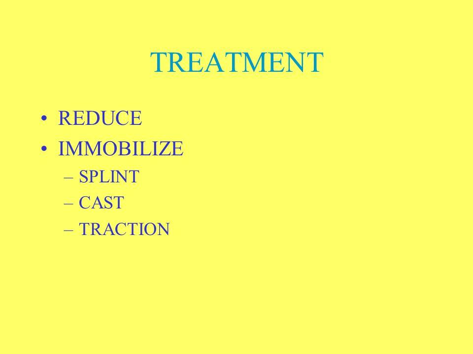 TREATMENT REDUCE IMMOBILIZE SPLINT CAST TRACTION