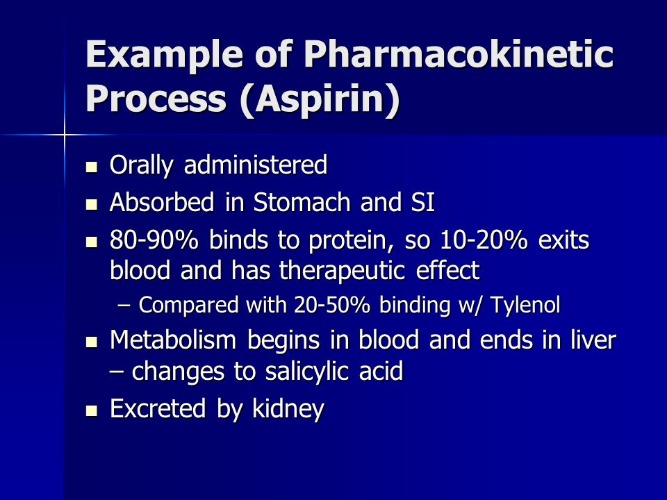 Example of Pharmacokinetic Process (Aspirin)