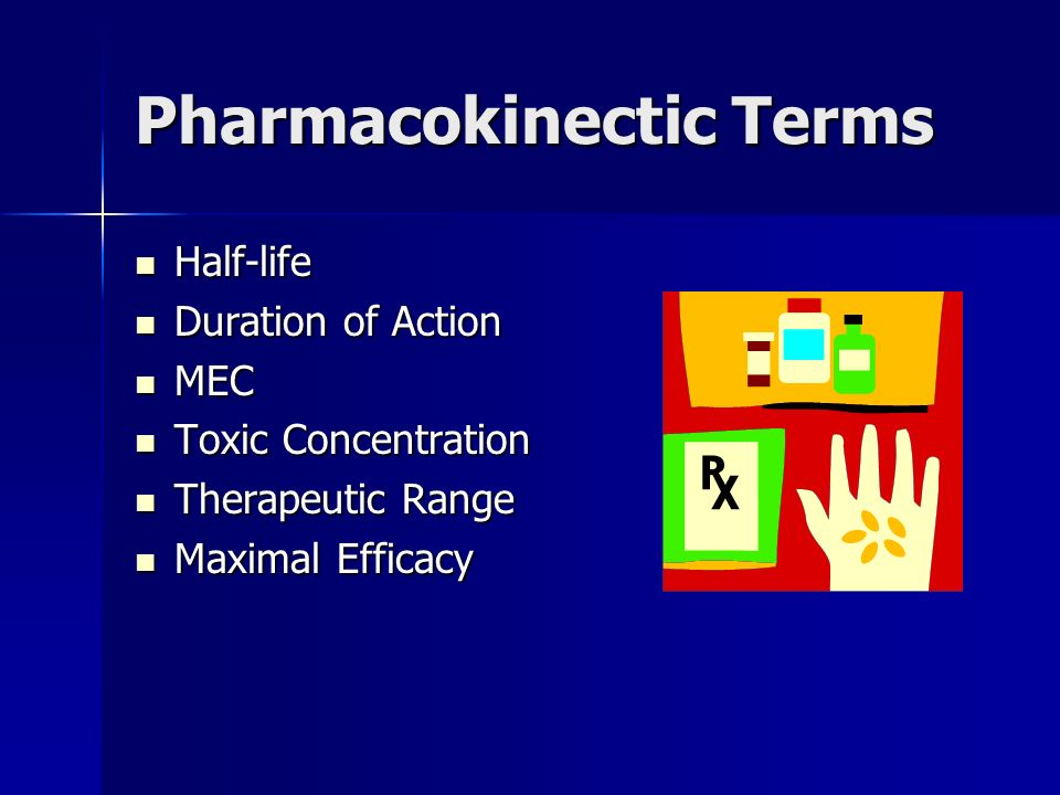 Pharmacokinectic Terms