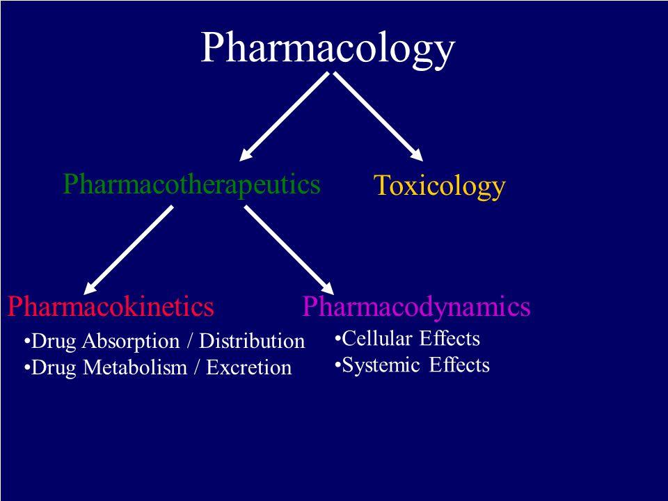 Pharmacology Pharmacotherapeutics Toxicology Pharmacokinetics