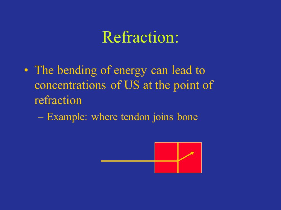 Refraction: The bending of energy can lead to concentrations of US at the point of refraction.