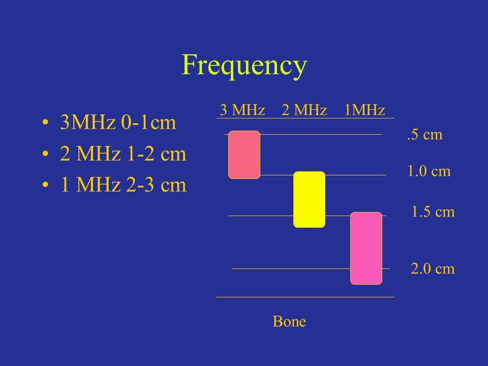 Frequency 3MHz 0-1cm 2 MHz 1-2 cm 1 MHz 2-3 cm 3 MHz 2 MHz 1MHz .5 cm