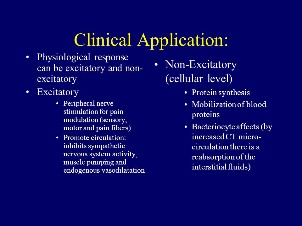 Clinical Application: