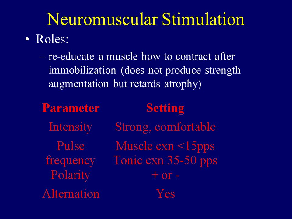 Neuromuscular Stimulation