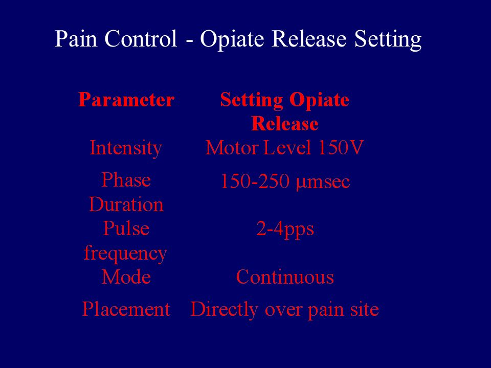 Pain Control - Opiate Release Setting