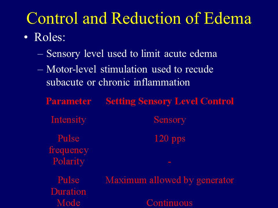 Control and Reduction of Edema