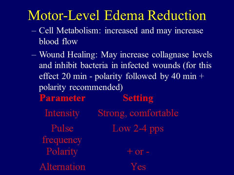 Motor-Level Edema Reduction