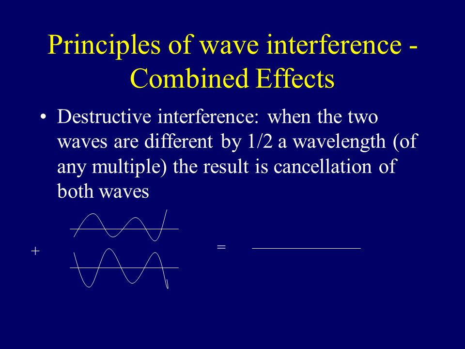 Principles of wave interference - Combined Effects