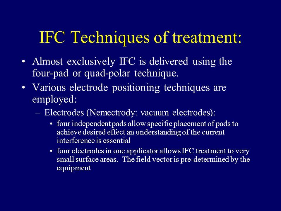 IFC Techniques of treatment: