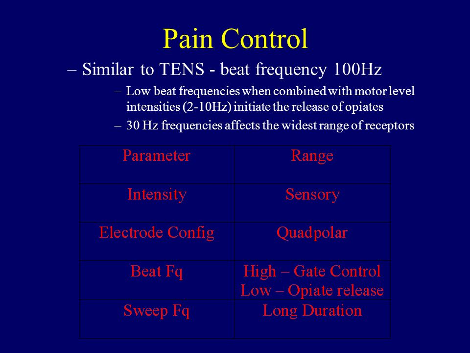 Pain Control Similar to TENS - beat frequency 100Hz
