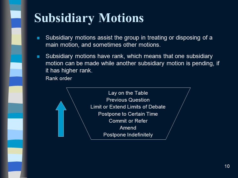 Subsidiary Motions Subsidiary motions assist the group in treating or disposing of a main motion, and sometimes other motions.