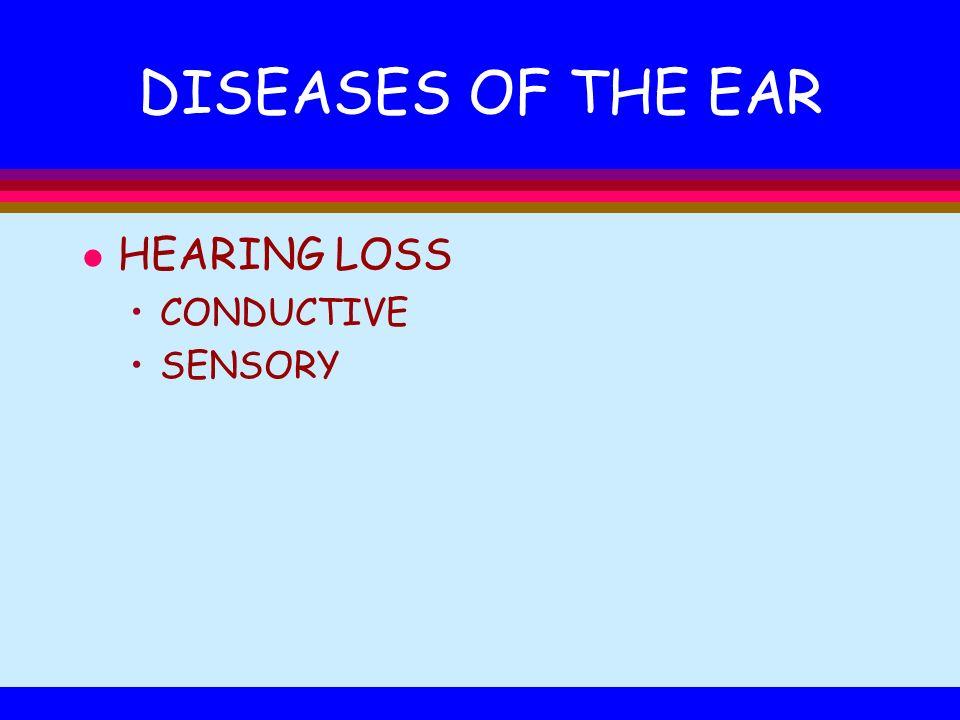 DISEASES OF THE EAR HEARING LOSS CONDUCTIVE SENSORY
