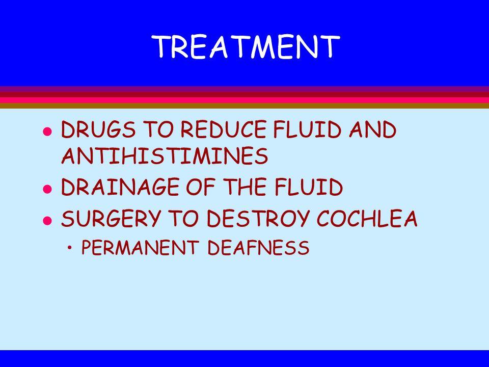 TREATMENT DRUGS TO REDUCE FLUID AND ANTIHISTIMINES