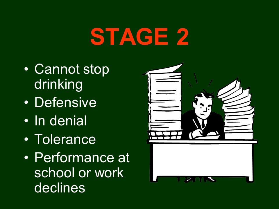 STAGE 2 Cannot stop drinking Defensive In denial Tolerance