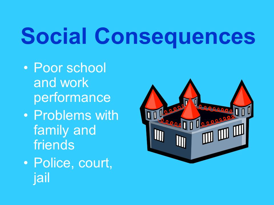 Social Consequences Poor school and work performance