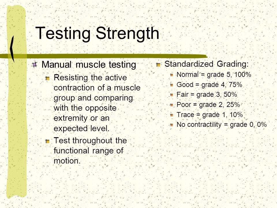 Testing Strength Manual muscle testing Standardized Grading: