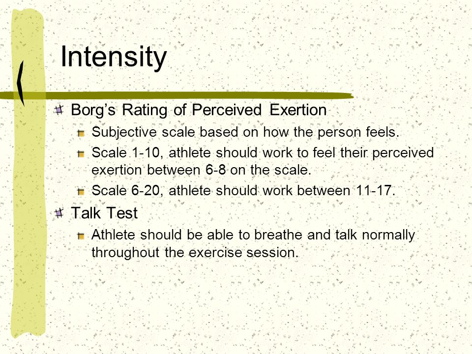 Intensity Borg's Rating of Perceived Exertion Talk Test