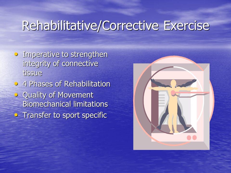 Rehabilitative/Corrective Exercise