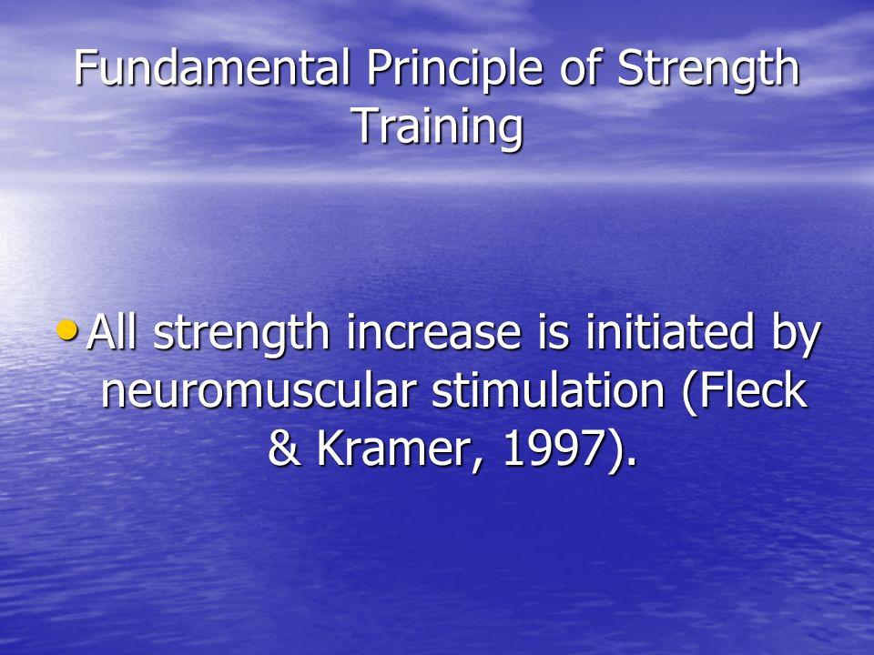 Fundamental Principle of Strength Training