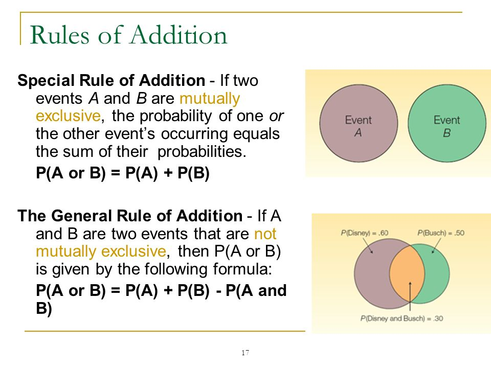 Rules of Addition