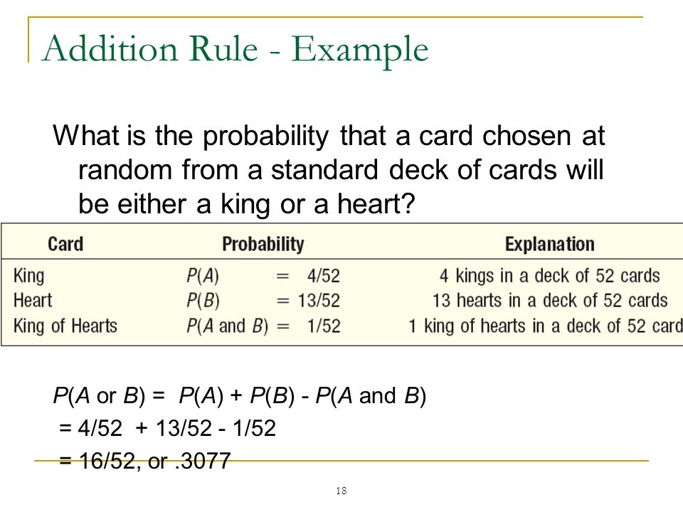 Addition Rule - Example