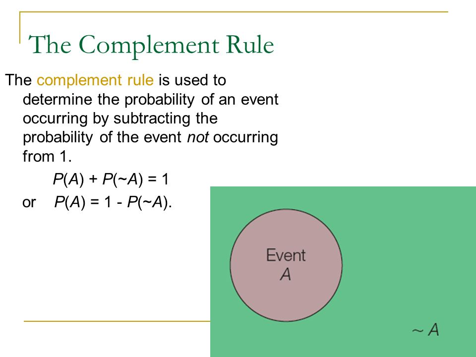 The Complement Rule