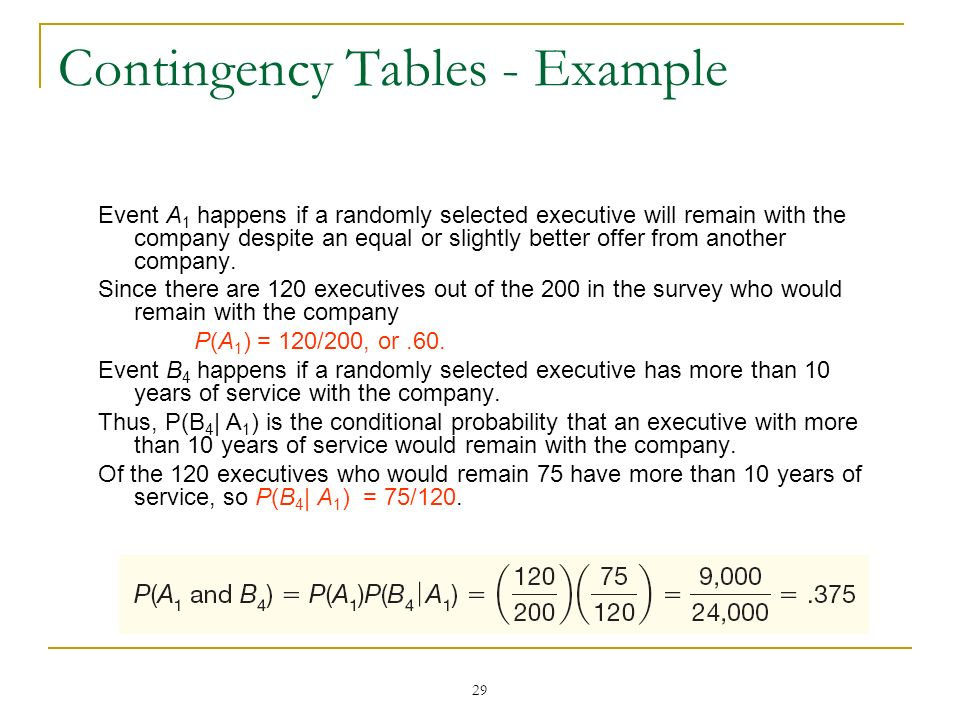 Contingency Tables - Example