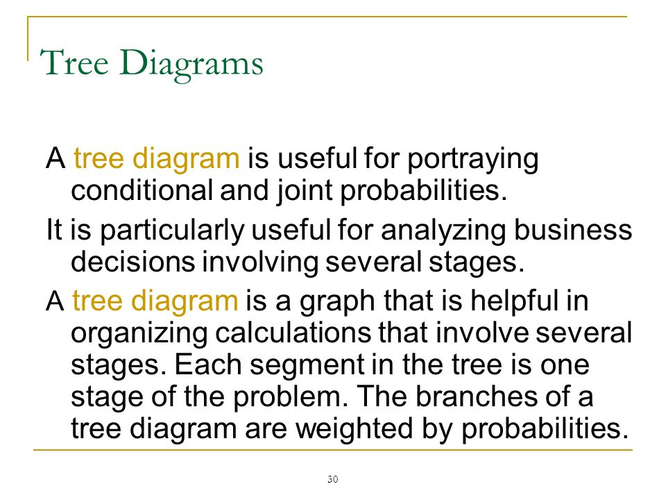 Tree Diagrams A tree diagram is useful for portraying conditional and joint probabilities.
