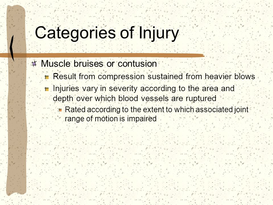 Categories of Injury Muscle bruises or contusion