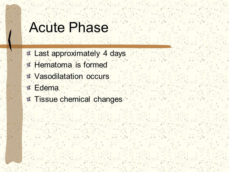 Acute Phase Last approximately 4 days Hematoma is formed