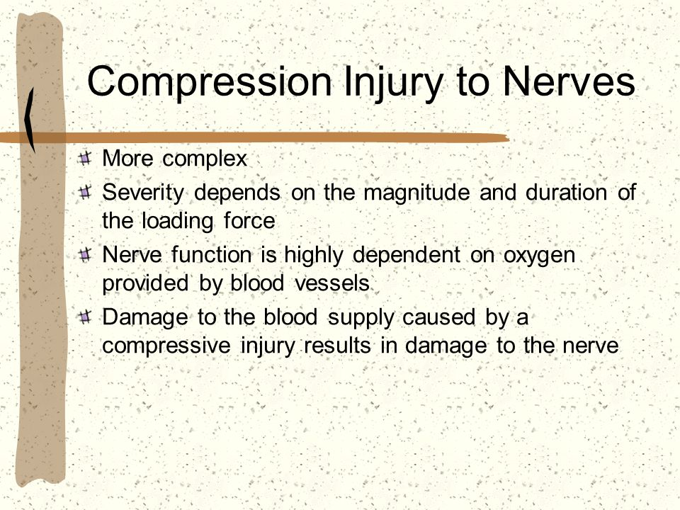 Compression Injury to Nerves