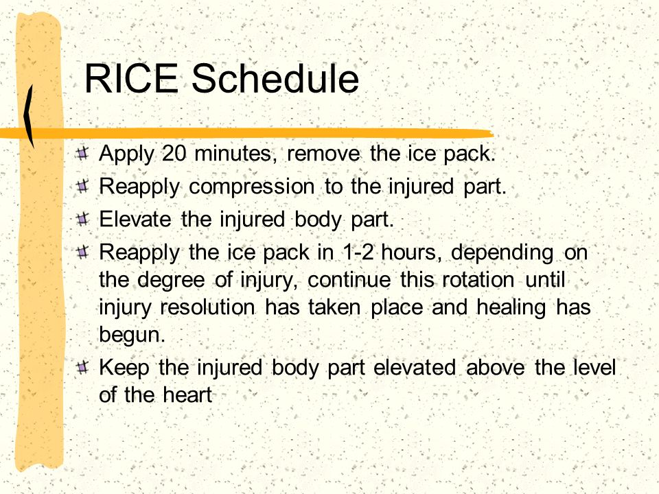 RICE Schedule Apply 20 minutes, remove the ice pack.