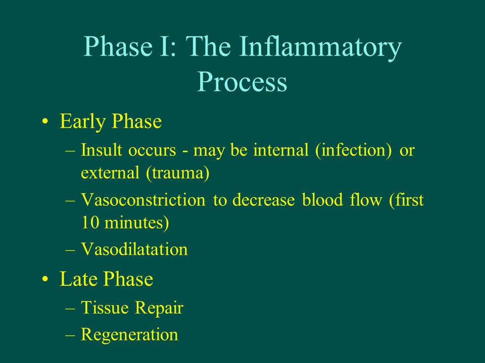 Phase I: The Inflammatory Process