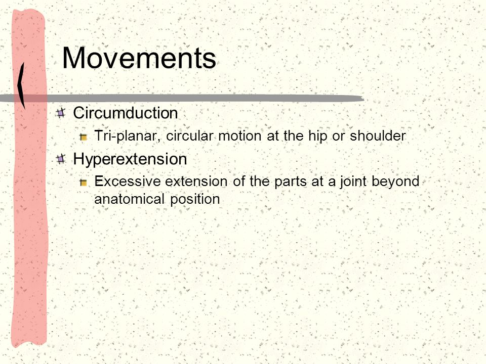 Movements Circumduction Hyperextension